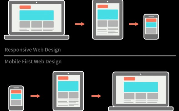 Mobile first Responsive Web design