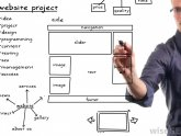 What is Web Page design?