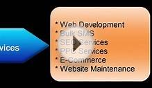 Responsive website Designing Services in Hyderabad for