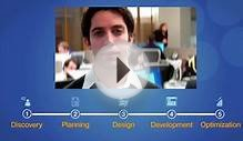 Website Design, Development & Marketing Process - Blue